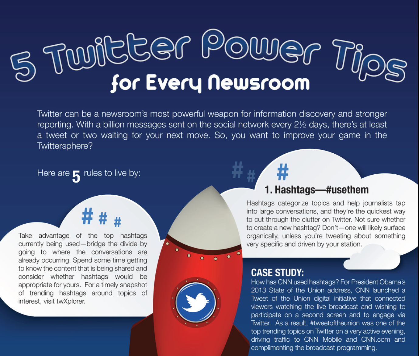 Twitter Power Tips